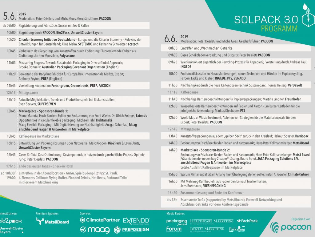 SOLPACK-Programm